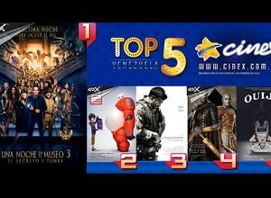[TOP 5] las películas más vistas esta semana en Venezuela