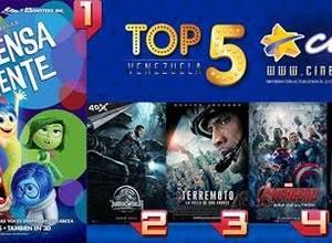 [Top 5] Las películas más vistas en Venezuela esta semana