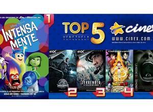[Top 5] Las películas más vistas en Cinex esta semana