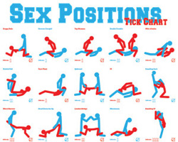 Qué dicen de ti tus posturas sexuales
